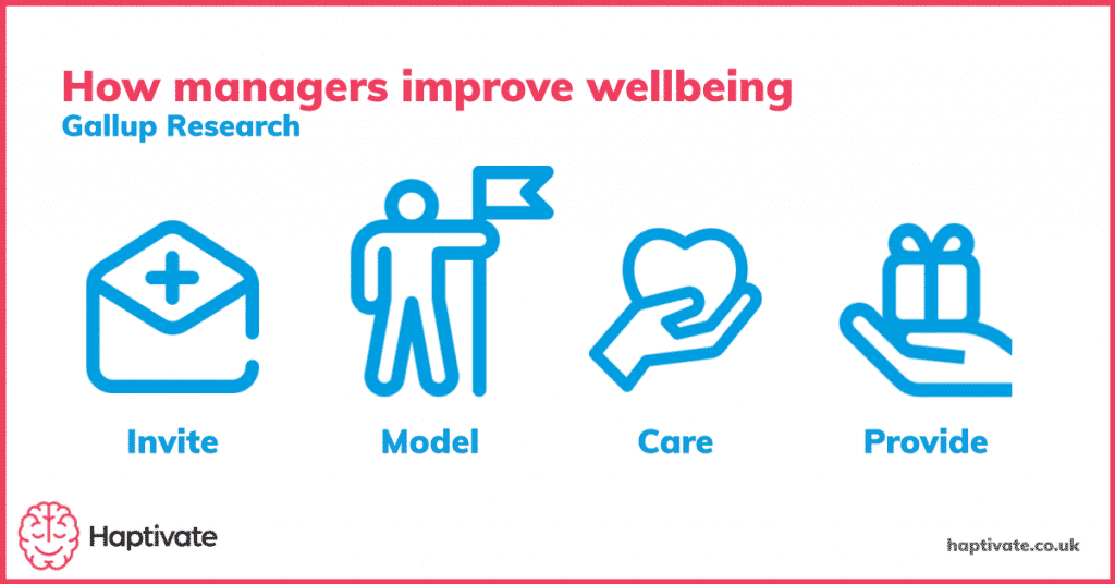 The 4 ways managers improve wellbeing for teams - invite, model, care and provide
